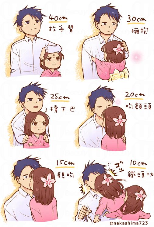 情侶身高差不同可以做的事也大不同!